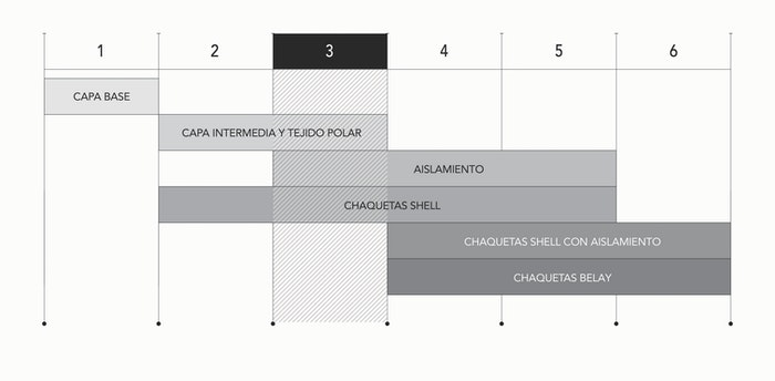 Imagen del diagrama de combinación de partes de arriba