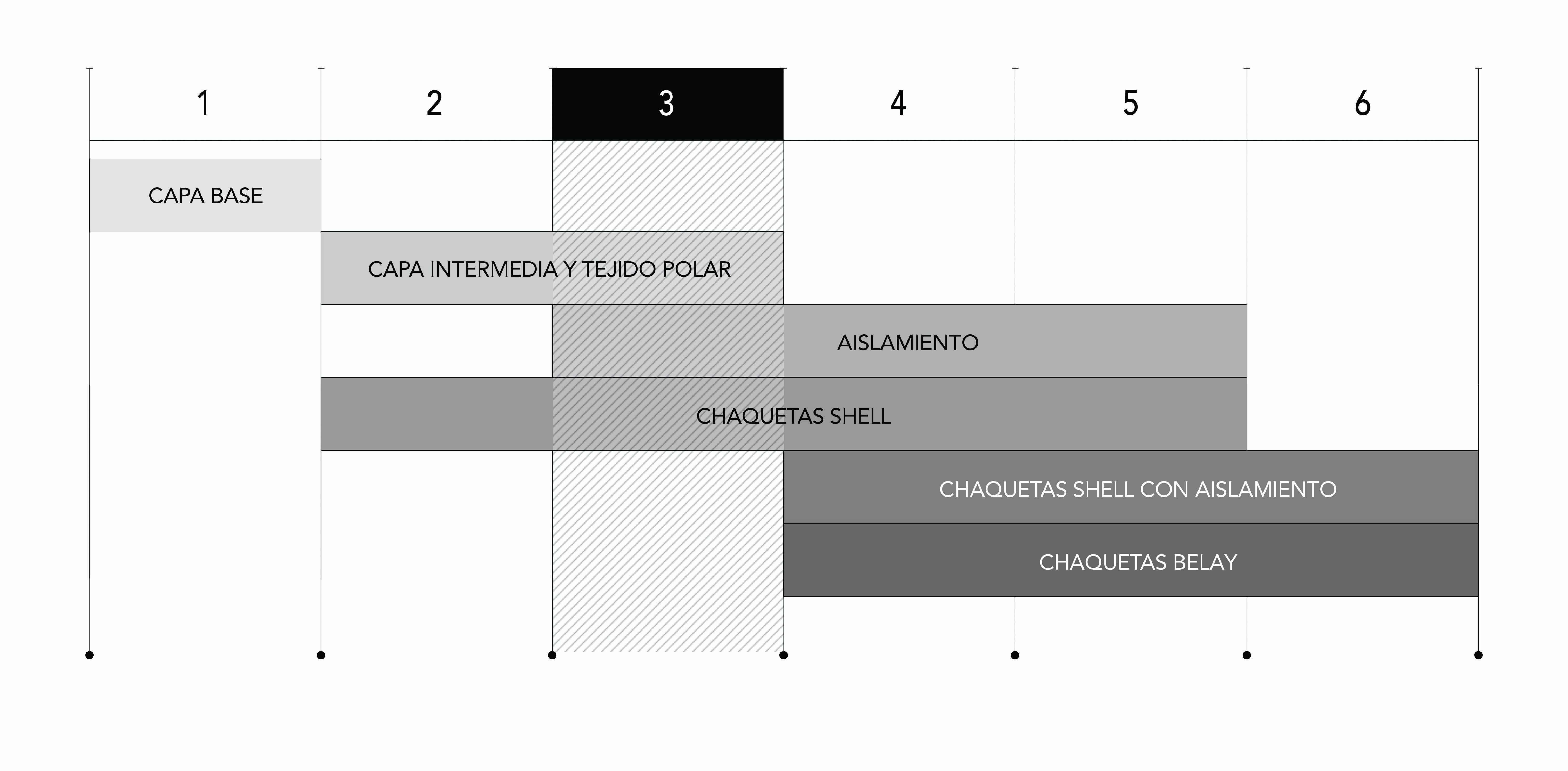 Chaqueta Solano / Mujer / Arc\'teryx